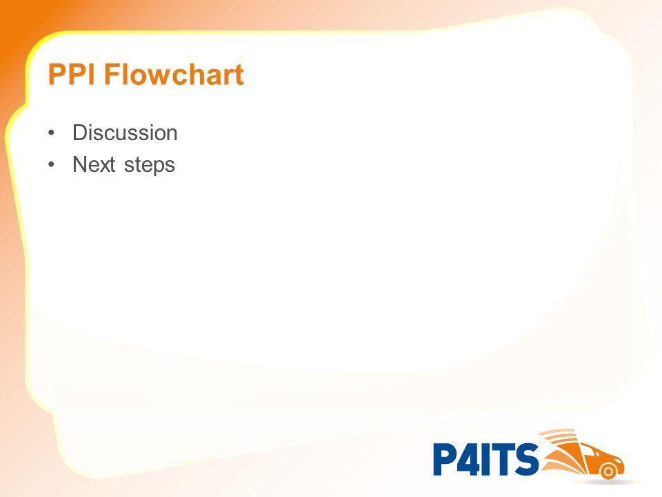 PPI Flowchart Discussion Next steps