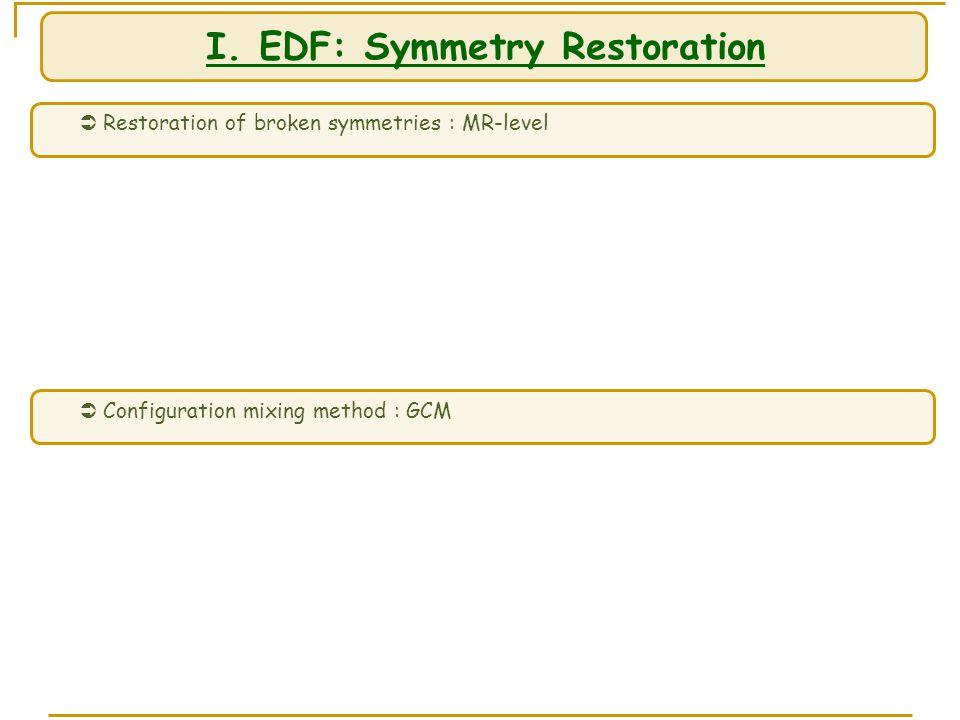  Restoration of broken symmetries : MR-level  Configuration mixing method : GCM I.
