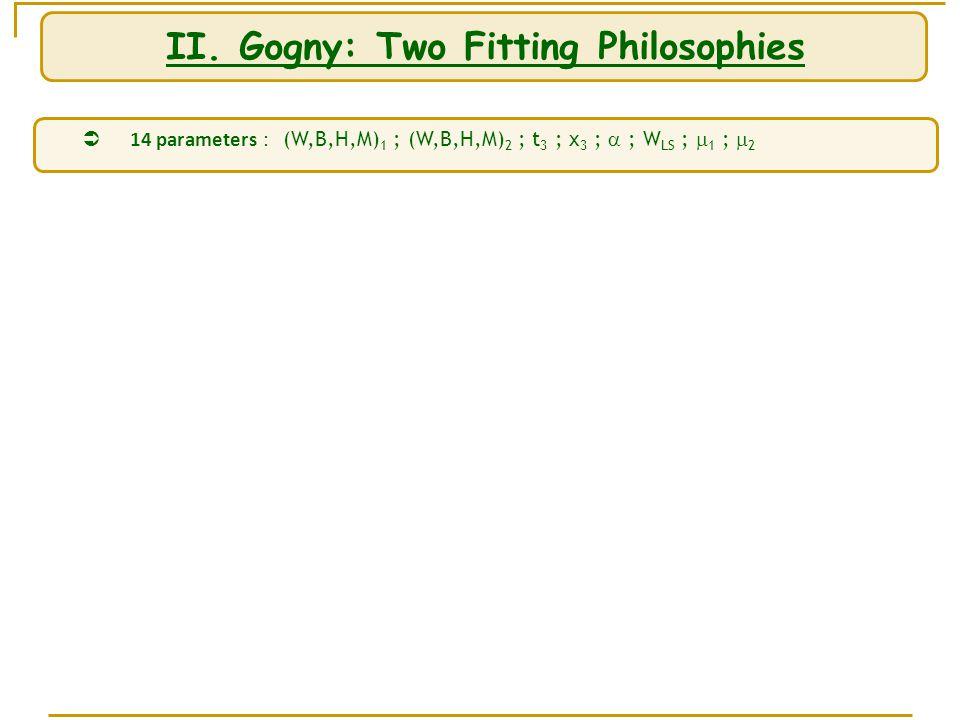 II. Gogny: Two Fitting Philosophies  14 parameters : (W,B,H,M) 1 ; (W,B,H,M) 2 ; t 3 ; x 3 ;  ; W LS ;  1 ;  2
