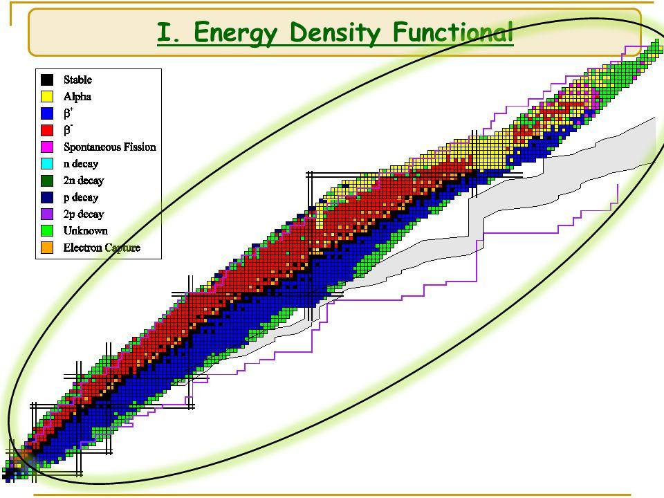I. Energy Density Functional