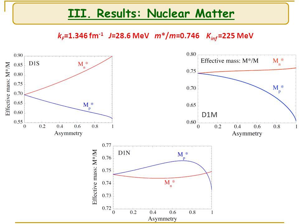 III. Results: Nuclear Matter k F =1.346 fm -1 J=28.6 MeV m*/m=0.746 K inf =225 MeV