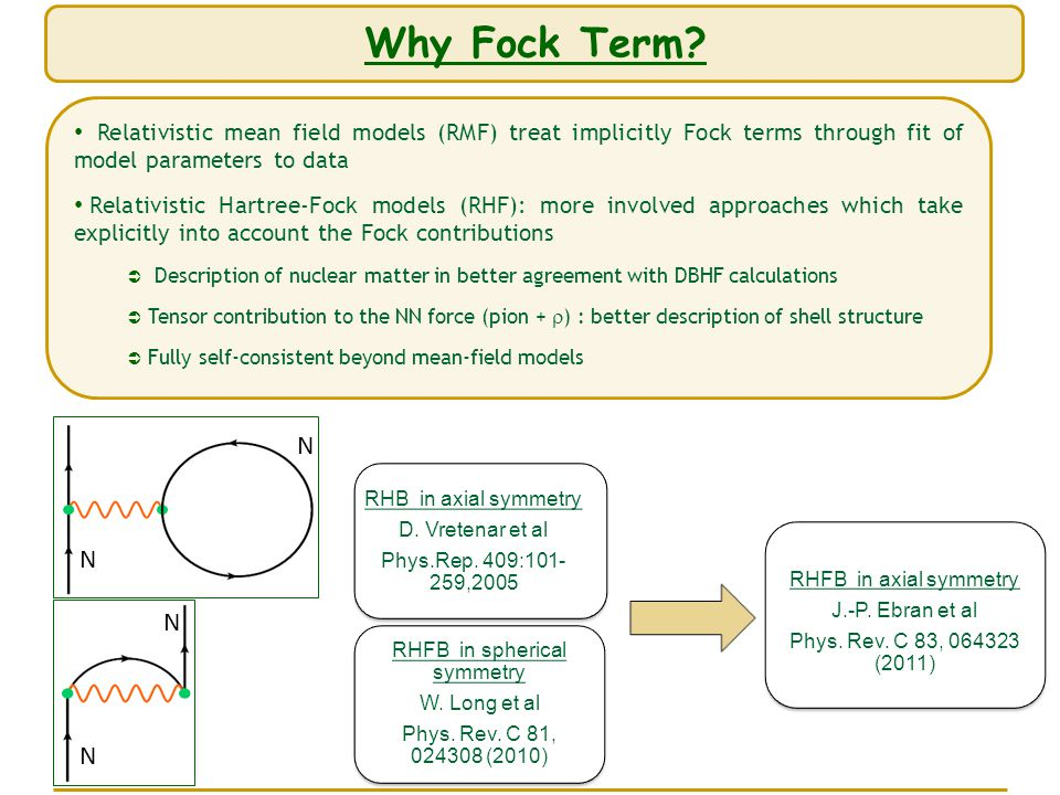 Relativistic mean field models (RMF) treat implicitly Fock terms through fit of model parameters to data Relativistic Hartree-Fock models (RHF): more involved approaches which take explicitly into account the Fock contributions  Description of nuclear matter in better agreement with DBHF calculations  Tensor contribution to the NN force (pion +  ) : better description of shell structure  Fully self-consistent beyond mean-field models RHB in axial symmetry D.