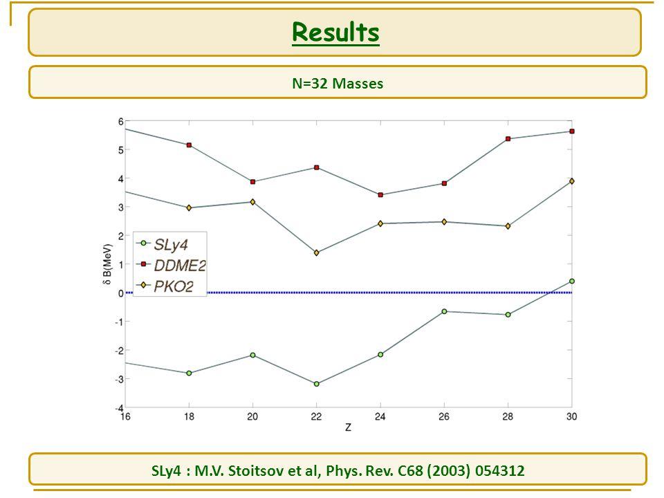 N=32 Masses SLy4 : M.V. Stoitsov et al, Phys. Rev. C68 (2003) 054312
