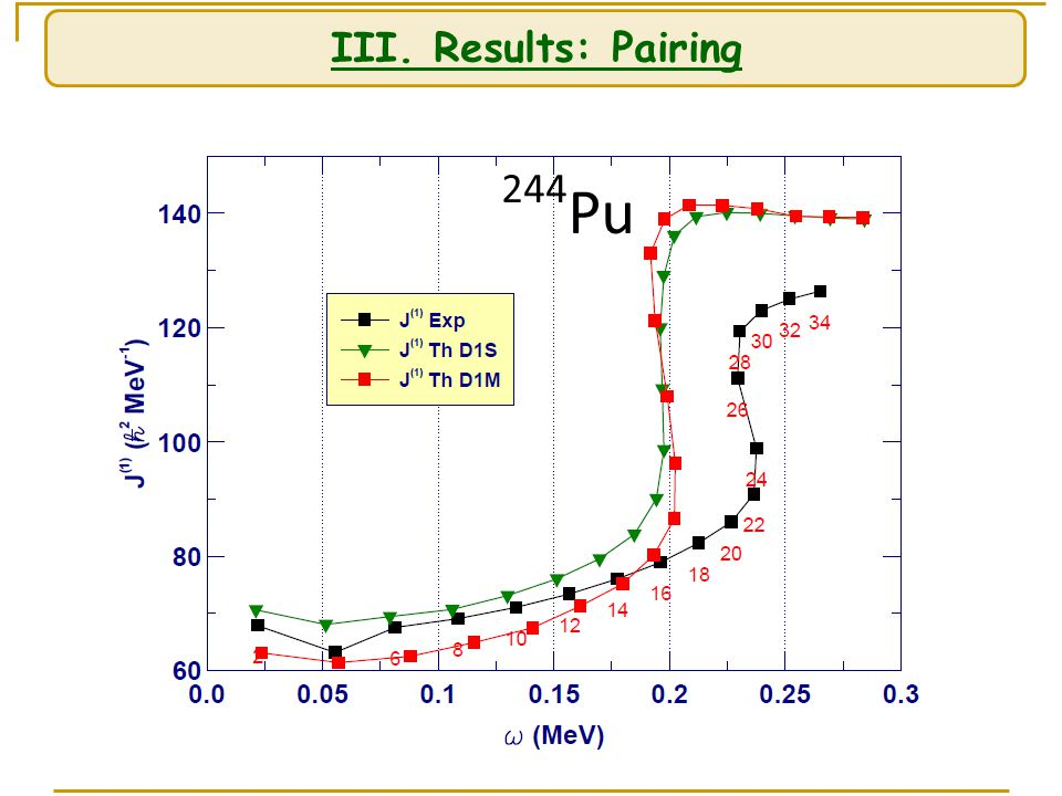 III. Results: Pairing 244 Pu