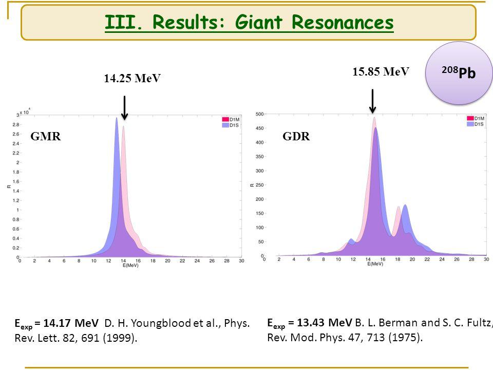 III. Results: Giant Resonances 14.25 MeV GMRGDR 208 Pb 15.85 MeV E exp = 14.17 MeV D.