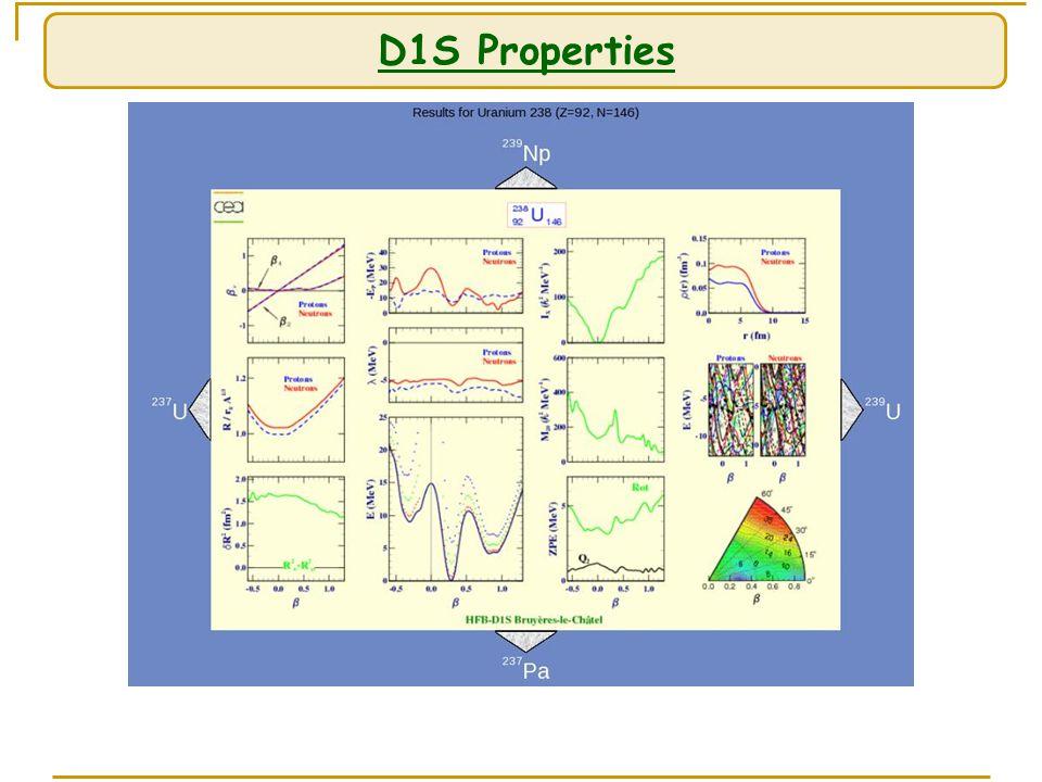 D1S Properties