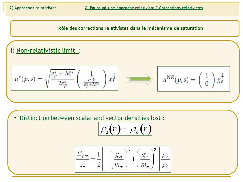 Rôle des corrections relativistes dans le mécanisme de saturation Distinction between scalar and vector densities lost : 2) Approches relativistes C.