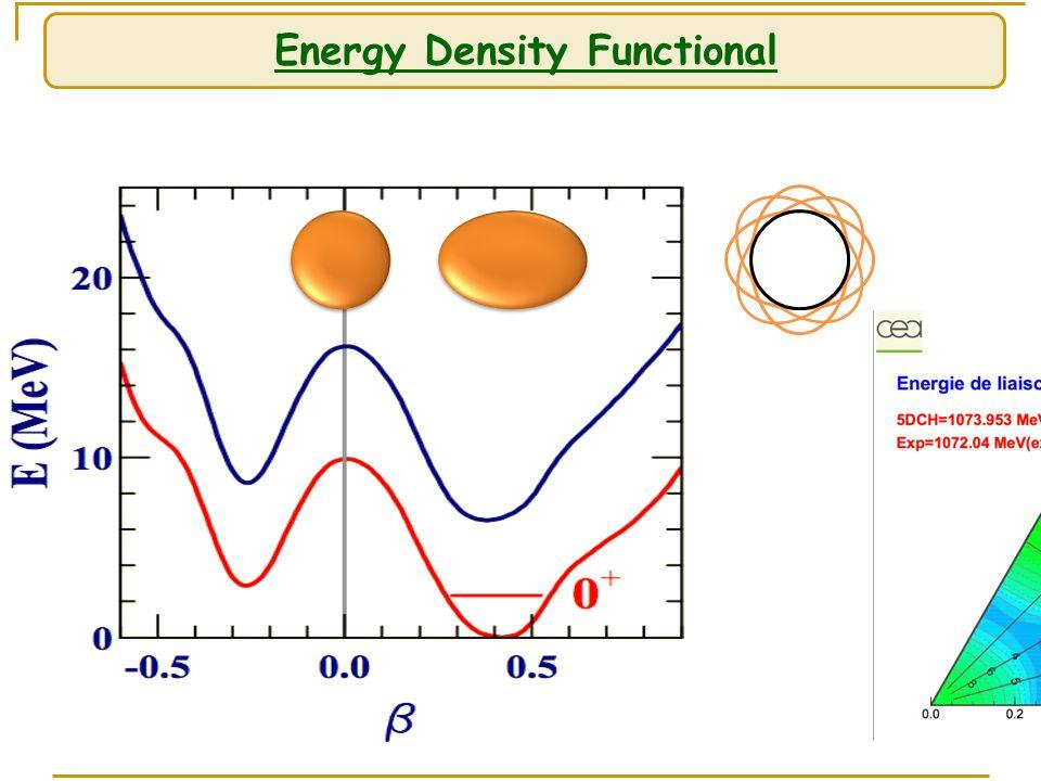 Energy Density Functional