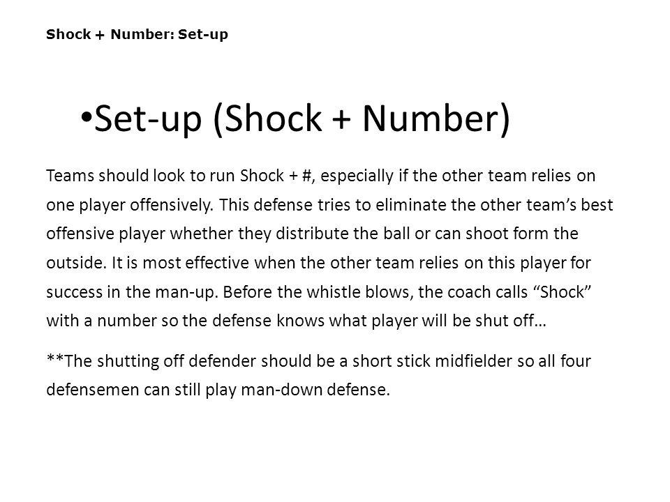 Shock + Number: Set Up (M1 is the shut man) M1 D1 D4 D2 D3