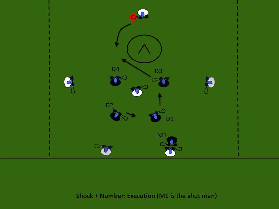 Shock + Number: Execution (M1 is the shut man) M1 D1 D4 D2 D3