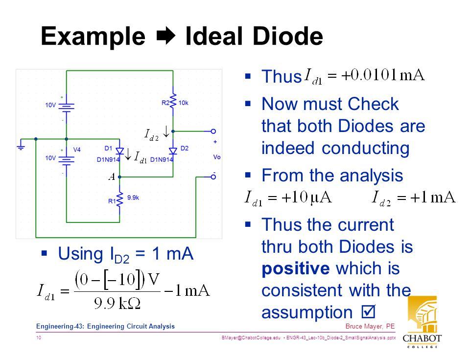 BMayer@ChabotCollege.edu ENGR-43_Lec-10b_Diode-2_SmallSignalAnalysis.pptx 10 Bruce Mayer, PE Engineering-43: Engineering Circuit Analysis Example  Id