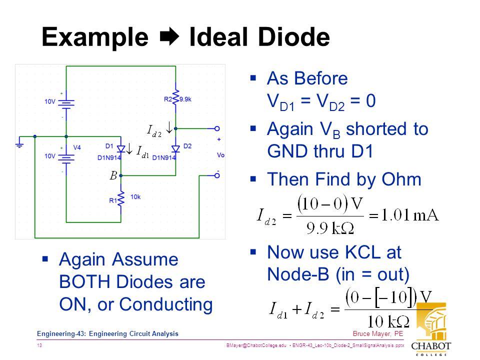 BMayer@ChabotCollege.edu ENGR-43_Lec-10b_Diode-2_SmallSignalAnalysis.pptx 13 Bruce Mayer, PE Engineering-43: Engineering Circuit Analysis Example  Id