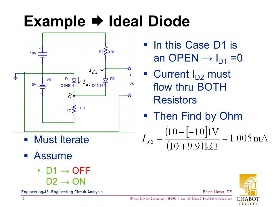 BMayer@ChabotCollege.edu ENGR-43_Lec-10b_Diode-2_SmallSignalAnalysis.pptx 15 Bruce Mayer, PE Engineering-43: Engineering Circuit Analysis Example  Id