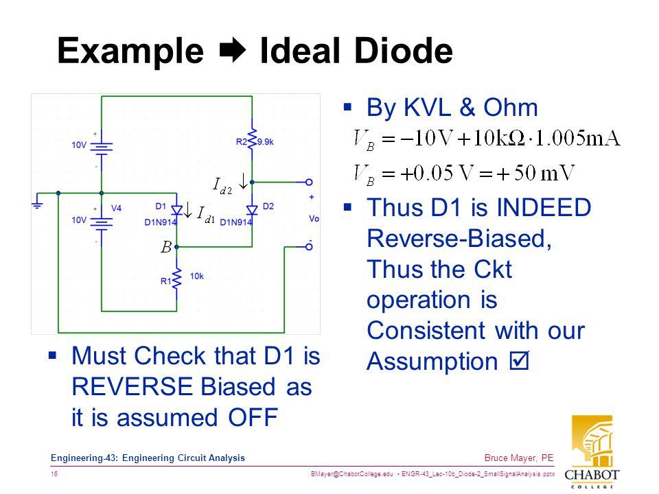 BMayer@ChabotCollege.edu ENGR-43_Lec-10b_Diode-2_SmallSignalAnalysis.pptx 16 Bruce Mayer, PE Engineering-43: Engineering Circuit Analysis Example  Id