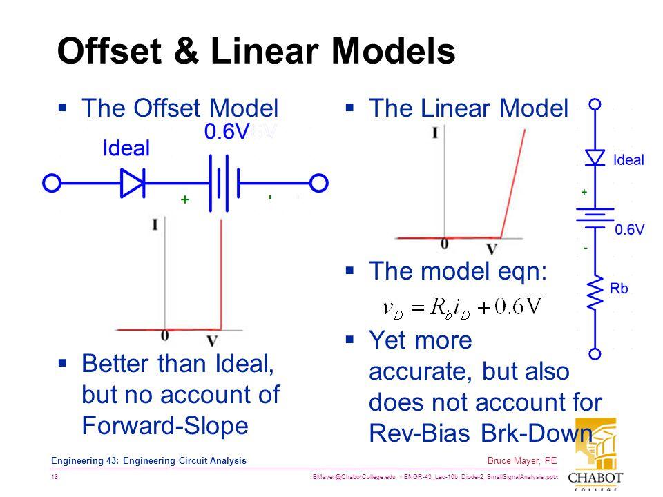 BMayer@ChabotCollege.edu ENGR-43_Lec-10b_Diode-2_SmallSignalAnalysis.pptx 18 Bruce Mayer, PE Engineering-43: Engineering Circuit Analysis Offset & Lin