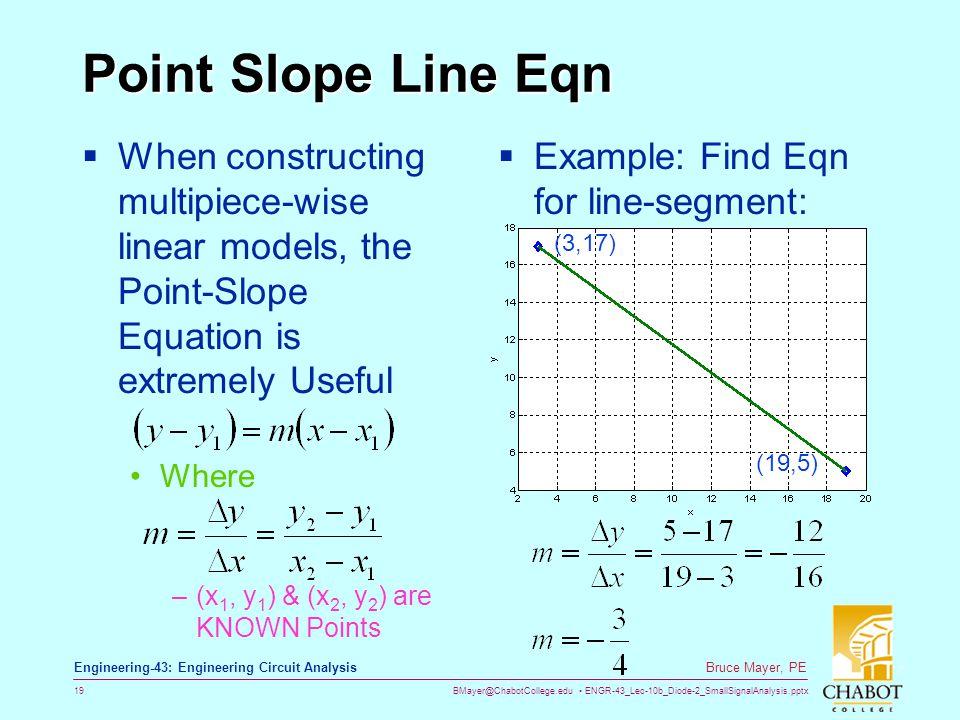BMayer@ChabotCollege.edu ENGR-43_Lec-10b_Diode-2_SmallSignalAnalysis.pptx 19 Bruce Mayer, PE Engineering-43: Engineering Circuit Analysis Point Slope