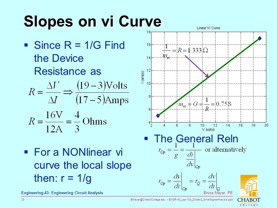 BMayer@ChabotCollege.edu ENGR-43_Lec-10b_Diode-2_SmallSignalAnalysis.pptx 23 Bruce Mayer, PE Engineering-43: Engineering Circuit Analysis Slopes on vi