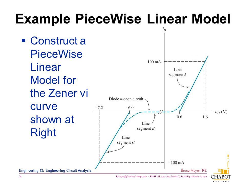 BMayer@ChabotCollege.edu ENGR-43_Lec-10b_Diode-2_SmallSignalAnalysis.pptx 24 Bruce Mayer, PE Engineering-43: Engineering Circuit Analysis Example Piec