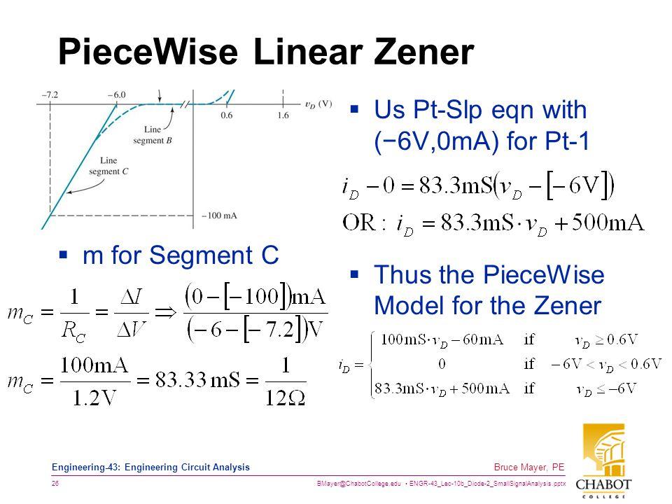 BMayer@ChabotCollege.edu ENGR-43_Lec-10b_Diode-2_SmallSignalAnalysis.pptx 26 Bruce Mayer, PE Engineering-43: Engineering Circuit Analysis PieceWise Li