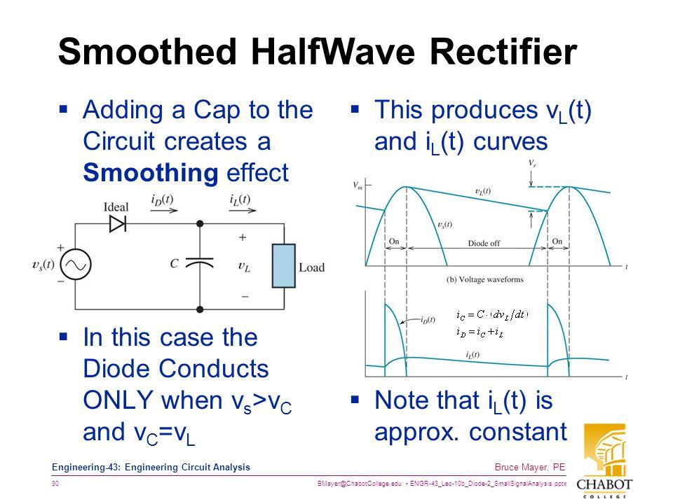 BMayer@ChabotCollege.edu ENGR-43_Lec-10b_Diode-2_SmallSignalAnalysis.pptx 30 Bruce Mayer, PE Engineering-43: Engineering Circuit Analysis Smoothed Hal