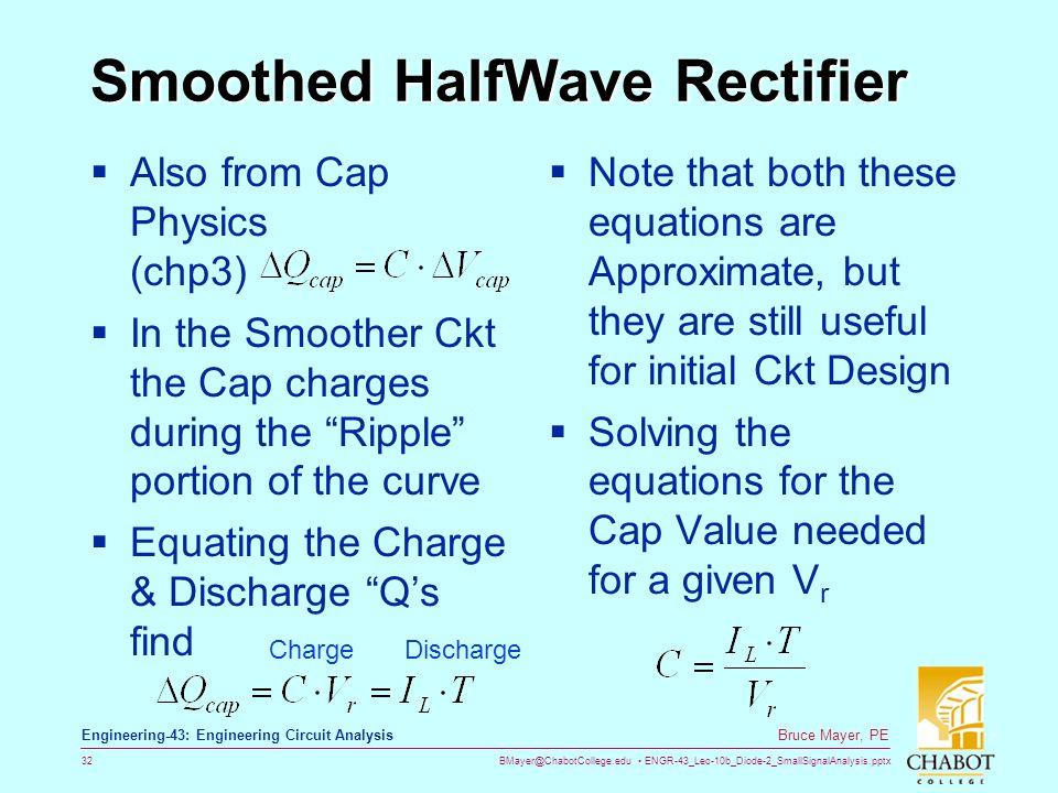 BMayer@ChabotCollege.edu ENGR-43_Lec-10b_Diode-2_SmallSignalAnalysis.pptx 32 Bruce Mayer, PE Engineering-43: Engineering Circuit Analysis Smoothed Hal