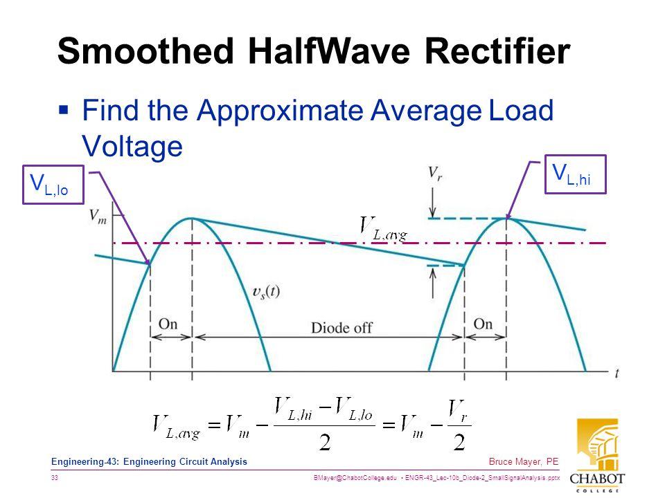 BMayer@ChabotCollege.edu ENGR-43_Lec-10b_Diode-2_SmallSignalAnalysis.pptx 33 Bruce Mayer, PE Engineering-43: Engineering Circuit Analysis Smoothed Hal