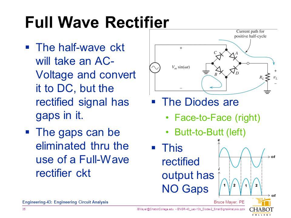 BMayer@ChabotCollege.edu ENGR-43_Lec-10b_Diode-2_SmallSignalAnalysis.pptx 35 Bruce Mayer, PE Engineering-43: Engineering Circuit Analysis Full Wave Re