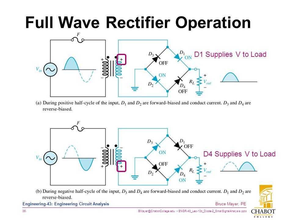 BMayer@ChabotCollege.edu ENGR-43_Lec-10b_Diode-2_SmallSignalAnalysis.pptx 36 Bruce Mayer, PE Engineering-43: Engineering Circuit Analysis Full Wave Re