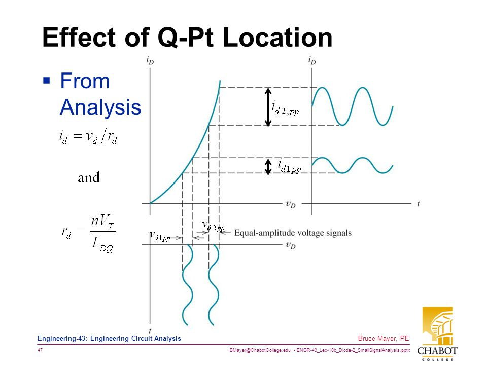 BMayer@ChabotCollege.edu ENGR-43_Lec-10b_Diode-2_SmallSignalAnalysis.pptx 47 Bruce Mayer, PE Engineering-43: Engineering Circuit Analysis Effect of Q-
