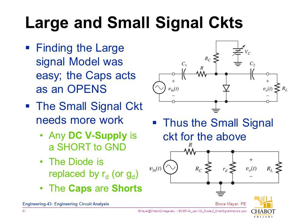 BMayer@ChabotCollege.edu ENGR-43_Lec-10b_Diode-2_SmallSignalAnalysis.pptx 51 Bruce Mayer, PE Engineering-43: Engineering Circuit Analysis Large and Sm