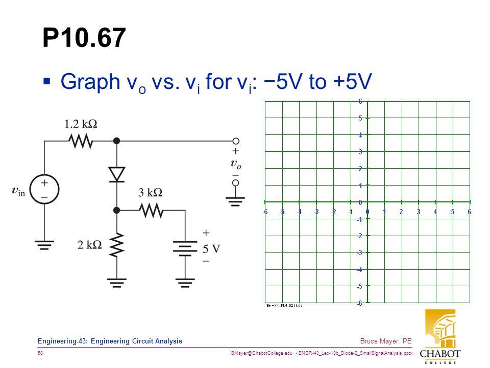BMayer@ChabotCollege.edu ENGR-43_Lec-10b_Diode-2_SmallSignalAnalysis.pptx 58 Bruce Mayer, PE Engineering-43: Engineering Circuit Analysis P10.67  Gra