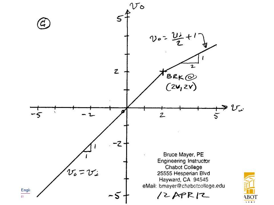 BMayer@ChabotCollege.edu ENGR-43_Lec-10b_Diode-2_SmallSignalAnalysis.pptx 61 Bruce Mayer, PE Engineering-43: Engineering Circuit Analysis
