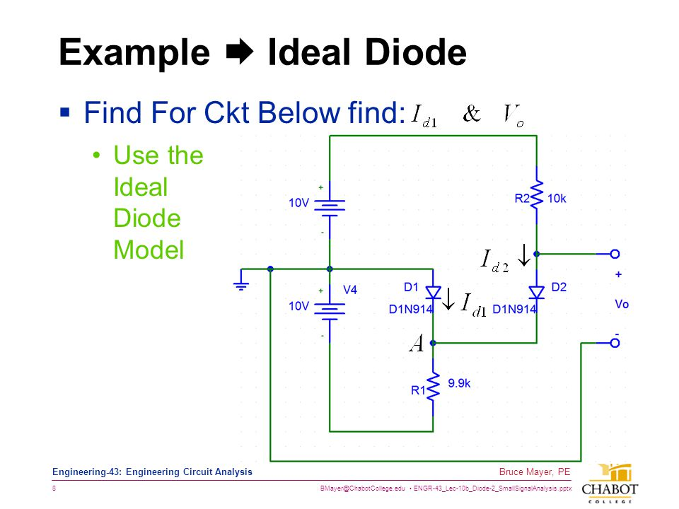 BMayer@ChabotCollege.edu ENGR-43_Lec-10b_Diode-2_SmallSignalAnalysis.pptx 39 Bruce Mayer, PE Engineering-43: Engineering Circuit Analysis Small Signal Analysis  Small signal Analysis is usually done in Two Parts: 1.Large-Signal DC Operating Point (Q-Pt) 2.Linearize about the Q-Pt using calculus  Recall from Calculus  This approximation become more accrate as ∆y & ∆x become smaller