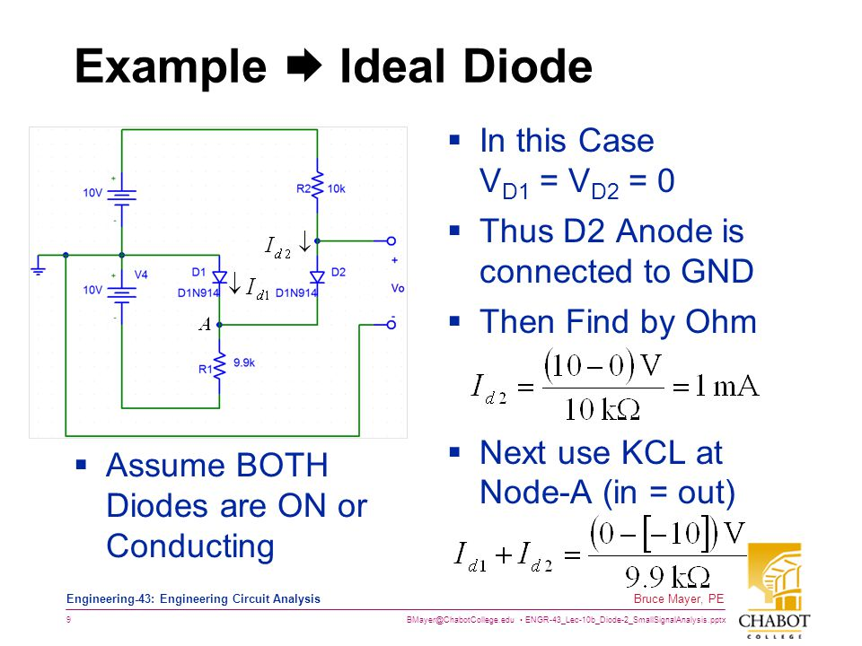 BMayer@ChabotCollege.edu ENGR-43_Lec-10b_Diode-2_SmallSignalAnalysis.pptx 30 Bruce Mayer, PE Engineering-43: Engineering Circuit Analysis Smoothed HalfWave Rectifier  Adding a Cap to the Circuit creates a Smoothing effect  In this case the Diode Conducts ONLY when v s >v C and v C =v L  This produces v L (t) and i L (t) curves  Note that i L (t) is approx.