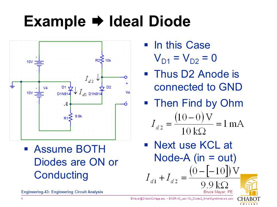 BMayer@ChabotCollege.edu ENGR-43_Lec-10b_Diode-2_SmallSignalAnalysis.pptx 9 Bruce Mayer, PE Engineering-43: Engineering Circuit Analysis Example  Ide