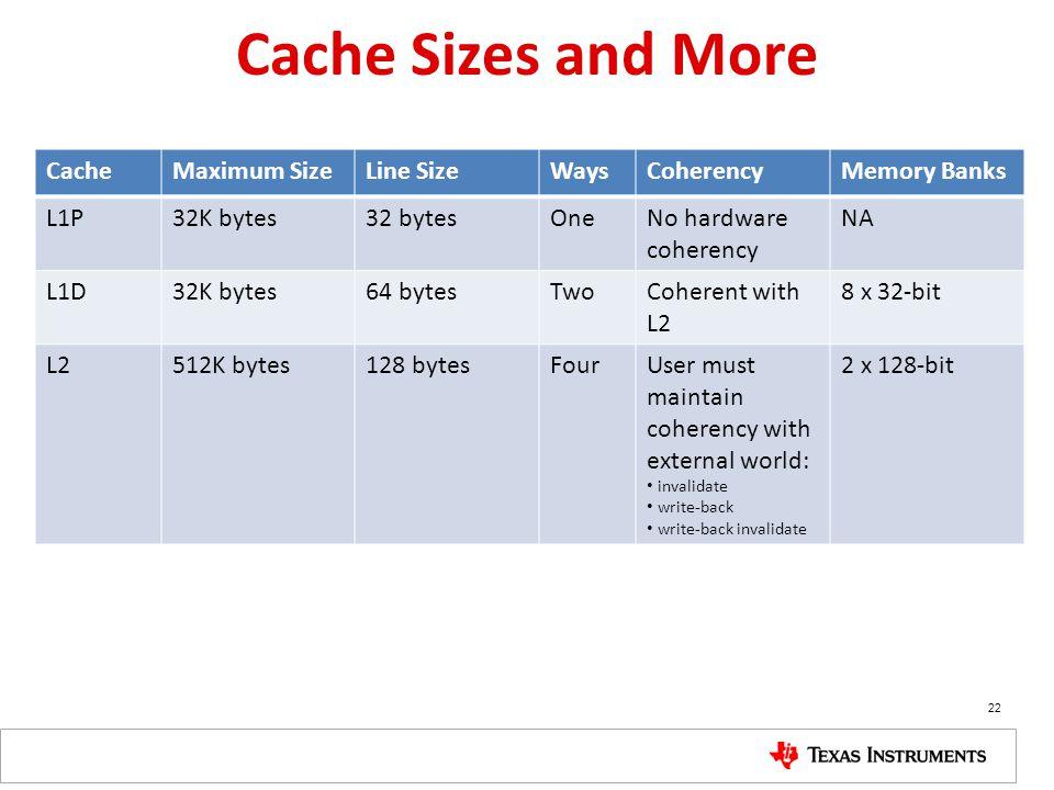 Cache Sizes and More CacheMaximum SizeLine SizeWaysCoherencyMemory Banks L1P32K bytes32 bytesOneNo hardware coherency NA L1D32K bytes64 bytesTwoCohere
