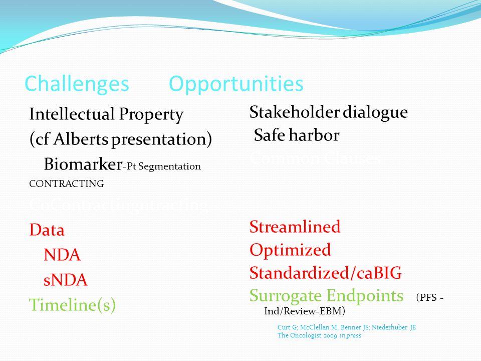Challenges Opportunities Intellectual Property (cf Alberts presentation) Biomarker -Pt Segmentation CONTRACTING CoContractingntracting Data NDA sNDA T
