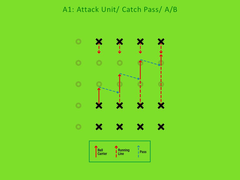 A1: Attack Unit/ Catch Pass/ A/B