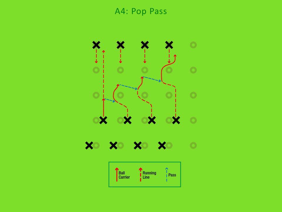 A4: Pop Pass