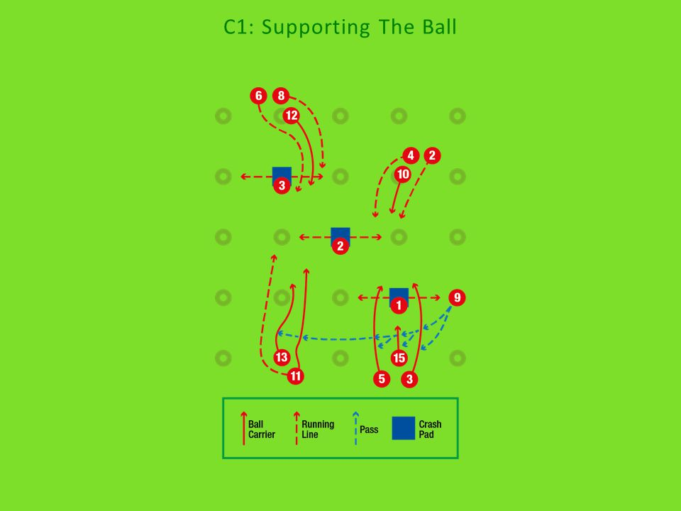 C1: Supporting The Ball