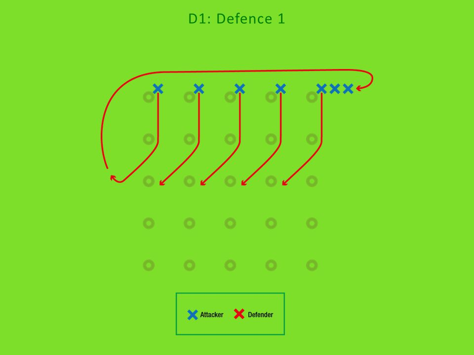 D1: Defence 1
