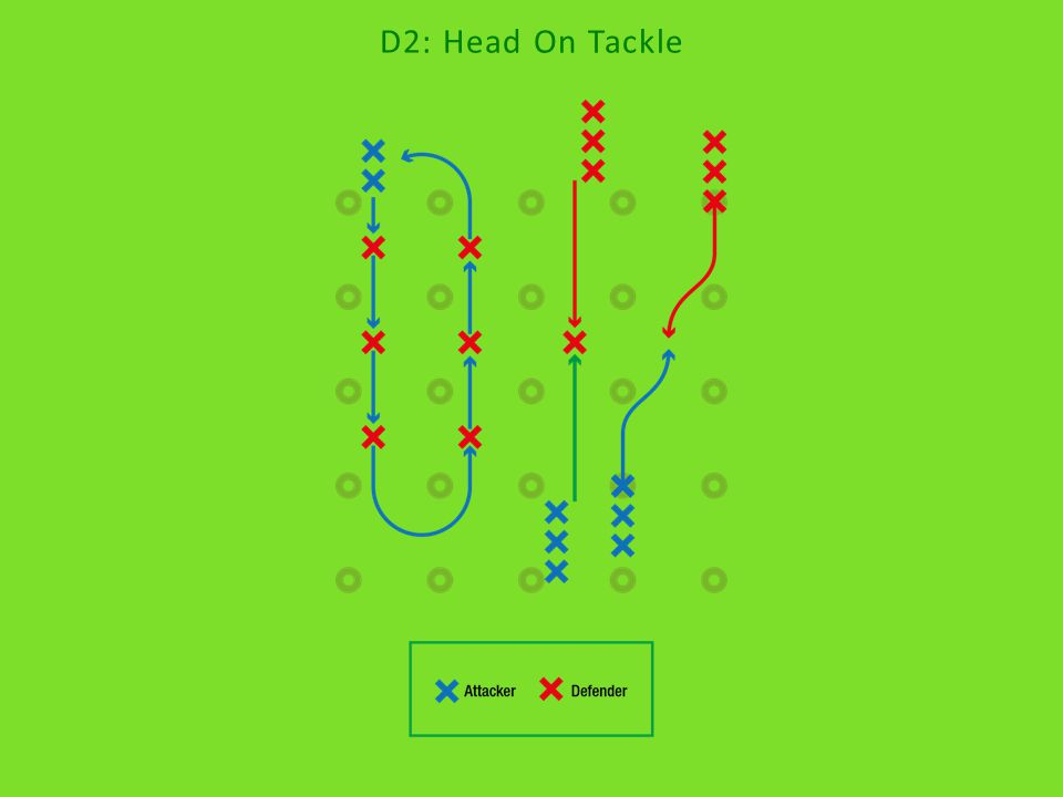 D2: Head On Tackle