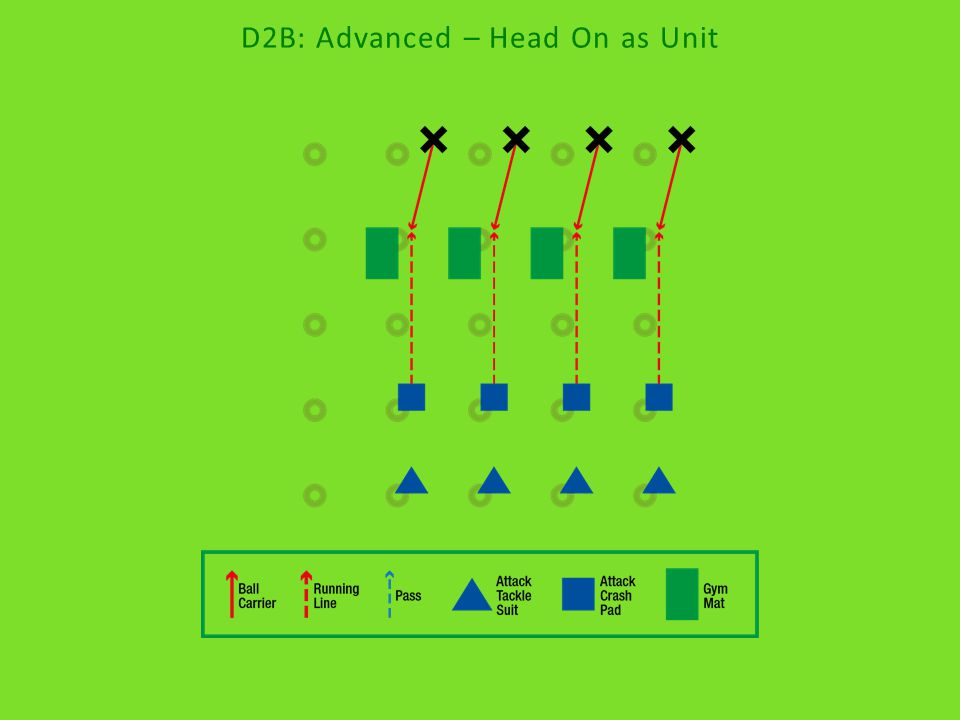 D2B: Advanced – Head On as Unit