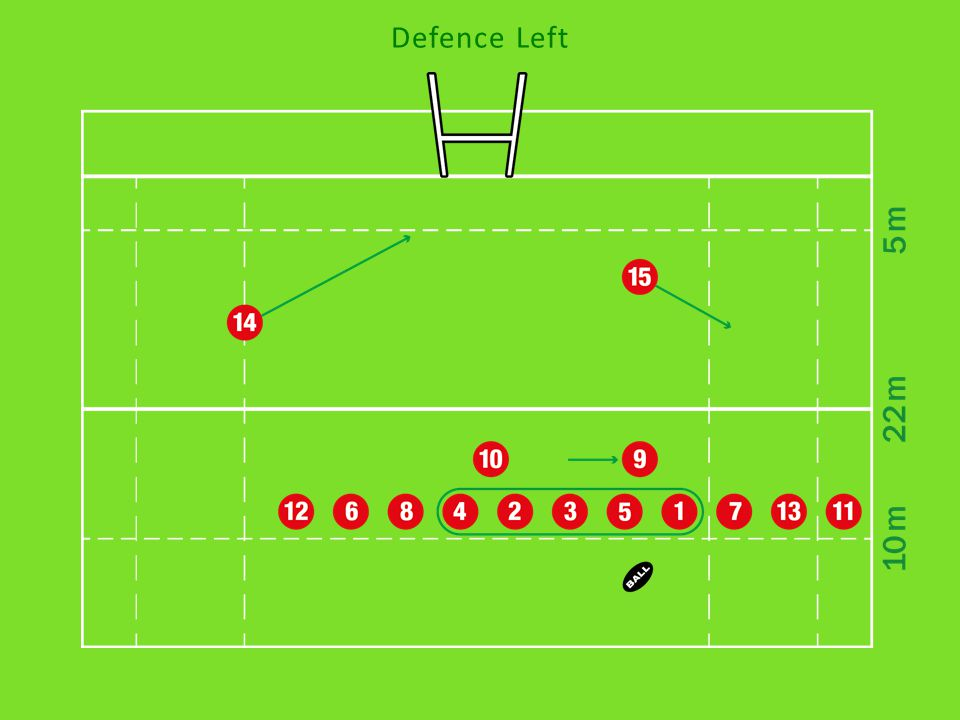 Defence Middle