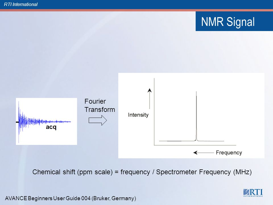 RTI International NMR Signal Fourier Transform Chemical shift (ppm scale) = frequency / Spectrometer Frequency (MHz) AVANCE Beginners User Guide 004 (Bruker, Germany)