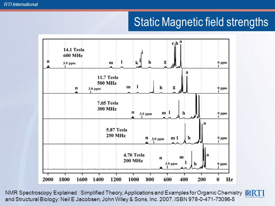 RTI International Static Magnetic field strengths NMR Spectroscopy Explained : Simplified Theory, Applications and Examples for Organic Chemistry and