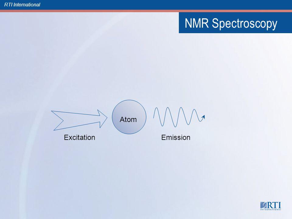 RTI International NMR Spectroscopy Atom Excitation Emission