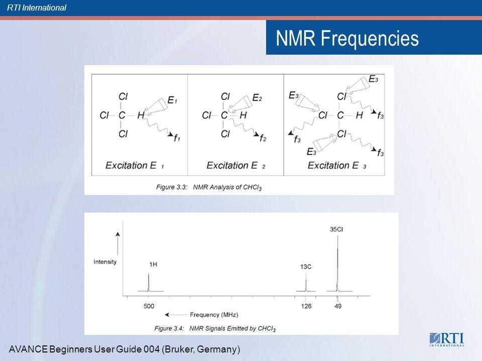 RTI International NMR Frequencies AVANCE Beginners User Guide 004 (Bruker, Germany)