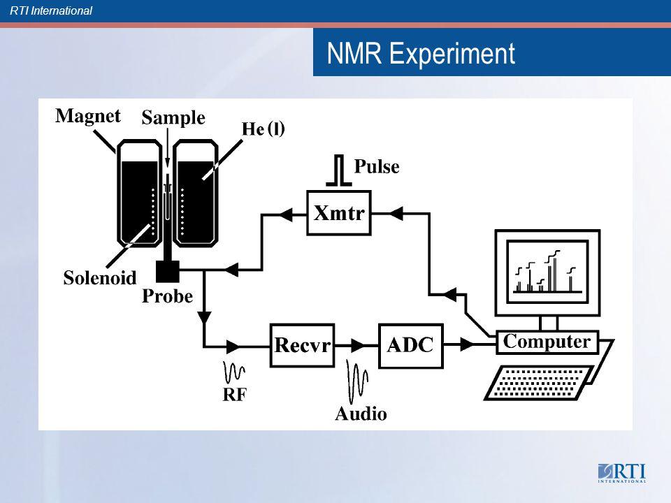 RTI International NMR Experiment