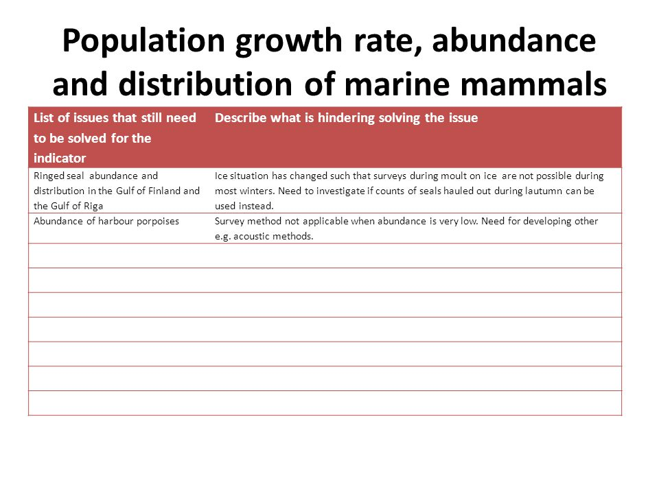 Population growth rate, abundance and distribution of marine mammals List of issues that still need to be solved for the indicator Describe what is hindering solving the issue Ringed seal abundance and distribution in the Gulf of Finland and the Gulf of Riga Ice situation has changed such that surveys during moult on ice are not possible during most winters.